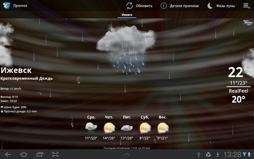 Погода в павловке красноармейский район