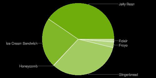 chart_08_1