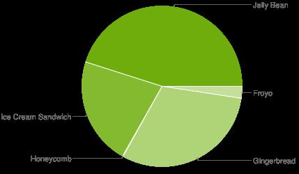 chart_13_09_1
