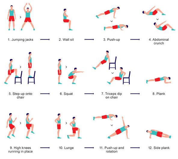 7 Minute Workout: Эффективная зарядка