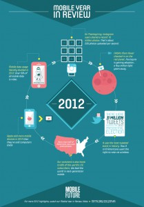 mobile-future-mobile-year-in-review-infographic