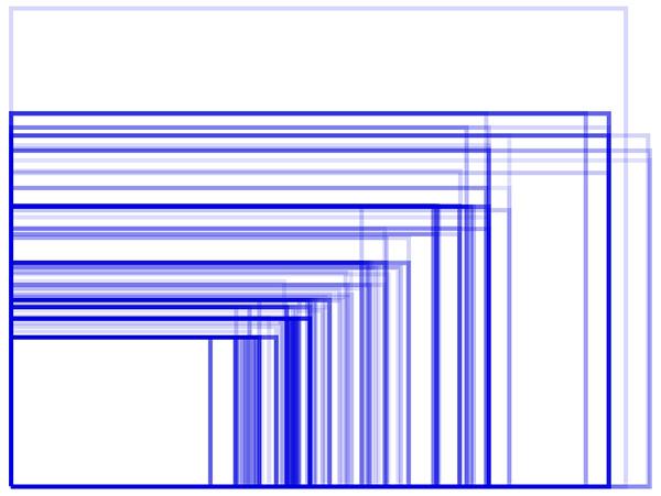 Фрагментация Android в графиках