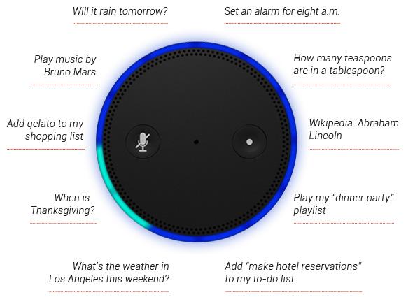 Новая колонка Echo от Amazon слушает и отвечает на вопросы