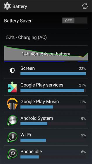 Экономите батарею, выключая Wi-Fi? Зачем?..
