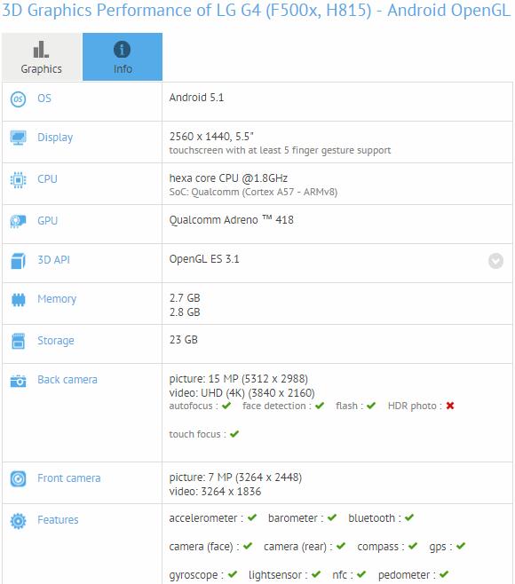 LG-G4-GFXBench