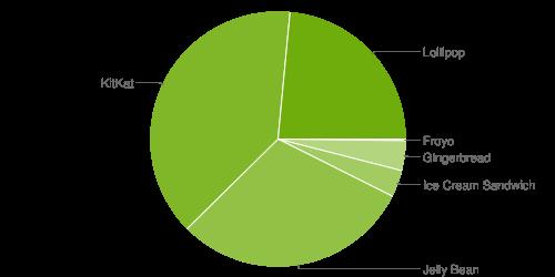 chart-15-10_1