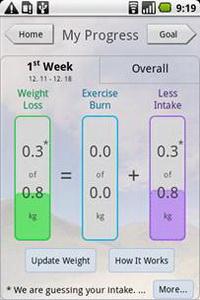 Результаты занятий в Weight Loss Trainer