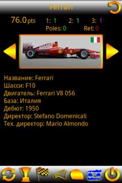Во вкладке о командах информация как о многолетних лидерах: например, итальянская конюшня Феррари...