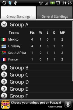 Расположение сборной в своей группе.
