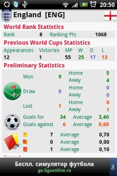 Если нажать на флаг сборной, то откроется подробная статистика.