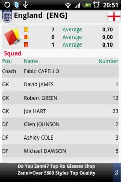 Ниже списком перечислен весь состав команды.