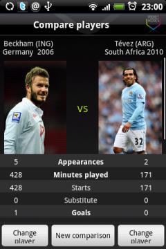 Можно сравнить абсолютно любых игроков.
