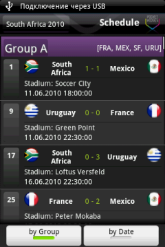 Расписание и результаты прошедших матчей.